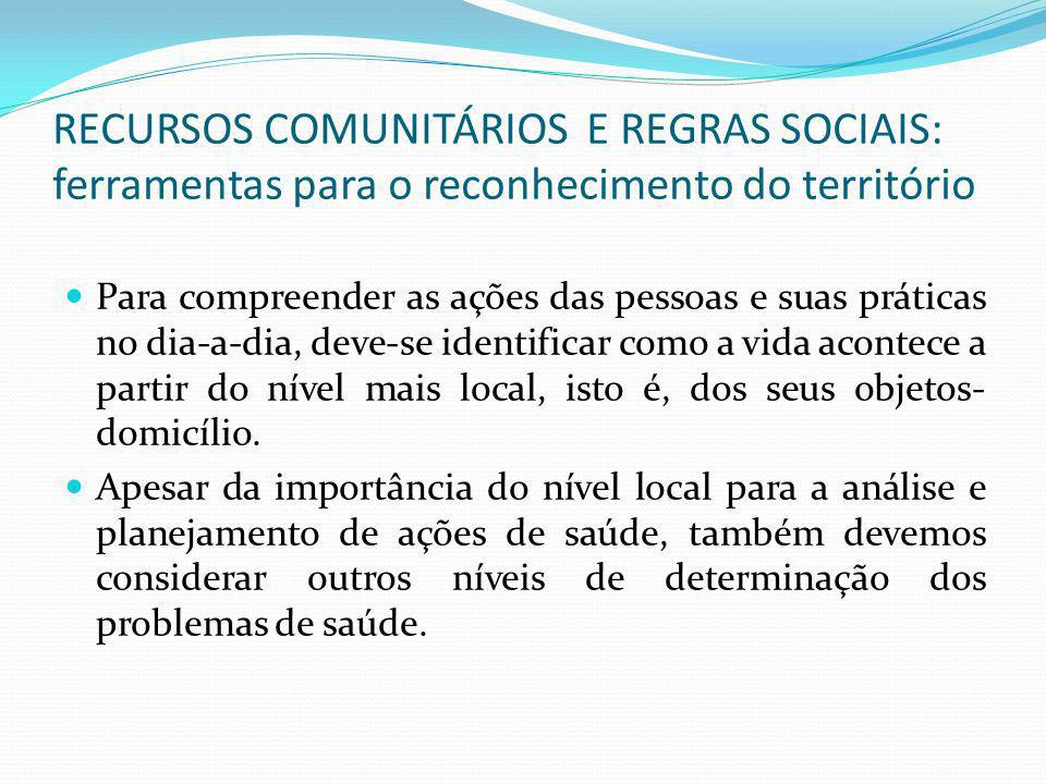 RECURSOS COMUNITÁRIOS E REGRAS SOCIAIS: ferramentas para o reconhecimento do território Para compreender as ações das pessoas e suas práticas no dia-a