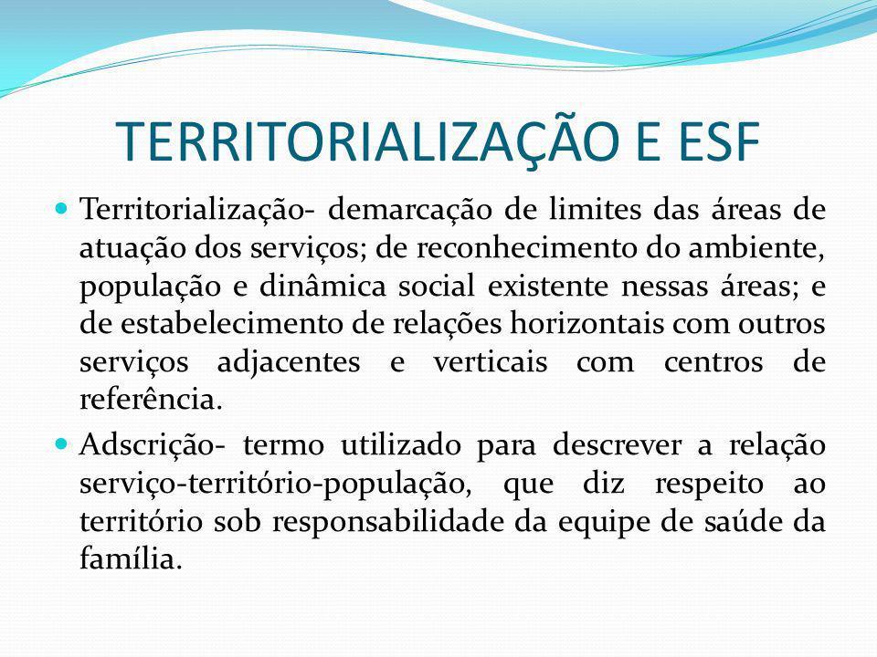 TERRITORIALIZAÇÃO E ESF Territorialização- demarcação de limites das áreas de atuação dos serviços; de reconhecimento do ambiente, população e dinâmic