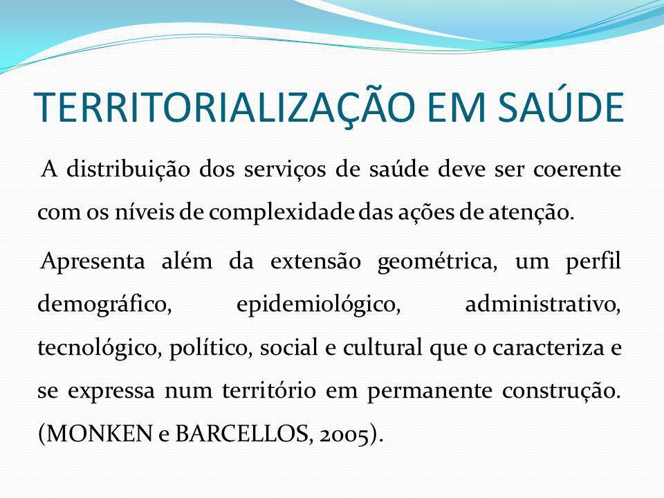 TERRITORIALIZAÇÃO EM SAÚDE A distribuição dos serviços de saúde deve ser coerente com os níveis de complexidade das ações de atenção. Apresenta além d