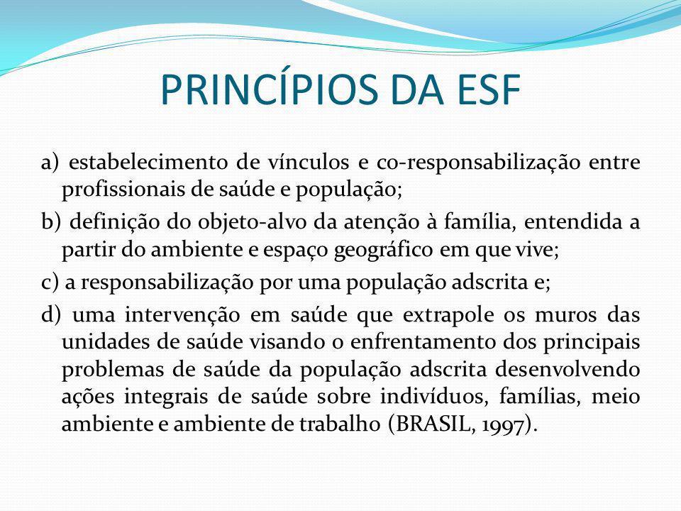 PRINCÍPIOS DA ESF a) estabelecimento de vínculos e co-responsabilização entre profissionais de saúde e população; b) definição do objeto-alvo da atenç