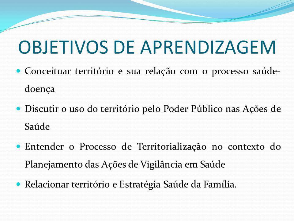 OBJETIVOS DE APRENDIZAGEM Conceituar território e sua relação com o processo saúde- doença Discutir o uso do território pelo Poder Público nas Ações d