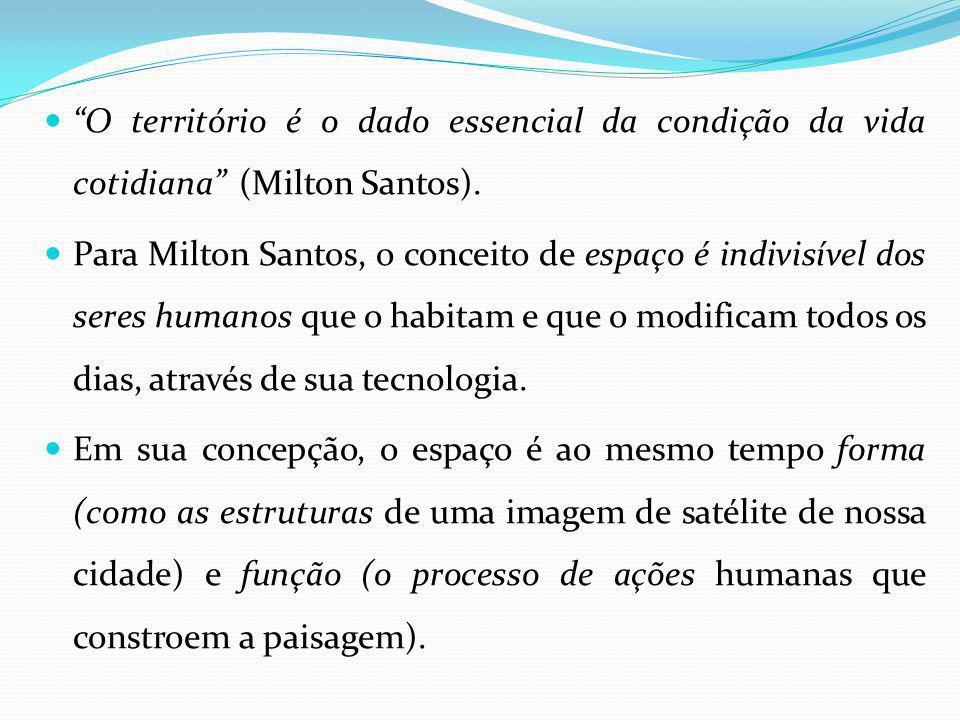 O território é o dado essencial da condição da vida cotidiana (Milton Santos). Para Milton Santos, o conceito de espaço é indivisível dos seres humano