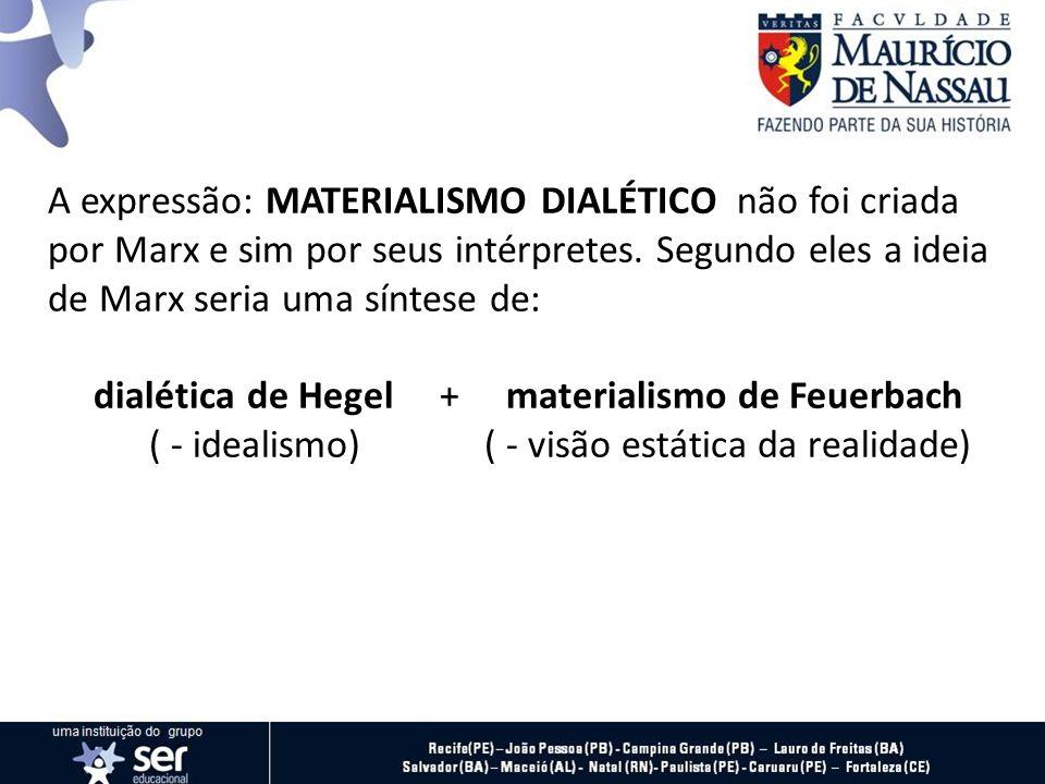 A expressão: MATERIALISMO DIALÉTICO não foi criada por Marx e sim por seus intérpretes. Segundo eles a ideia de Marx seria uma síntese de: dialética d