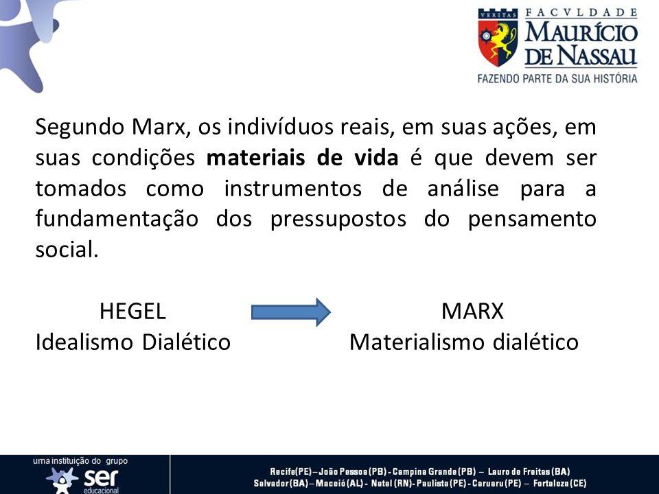 Segundo Marx, os indivíduos reais, em suas ações, em suas condições materiais de vida é que devem ser tomados como instrumentos de análise para a fund
