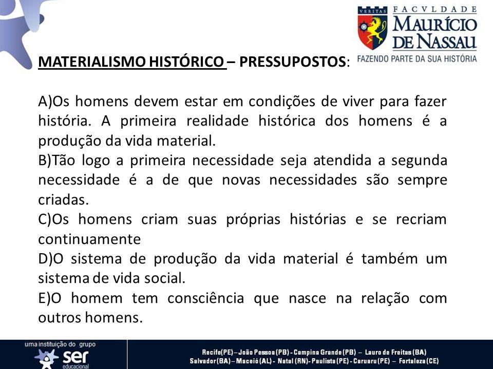 MATERIALISMO HISTÓRICO – PRESSUPOSTOS: A)Os homens devem estar em condições de viver para fazer história. A primeira realidade histórica dos homens é