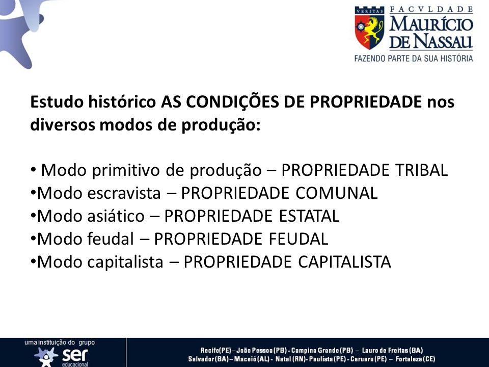 Estudo histórico AS CONDIÇÕES DE PROPRIEDADE nos diversos modos de produção: Modo primitivo de produção – PROPRIEDADE TRIBAL Modo escravista – PROPRIE