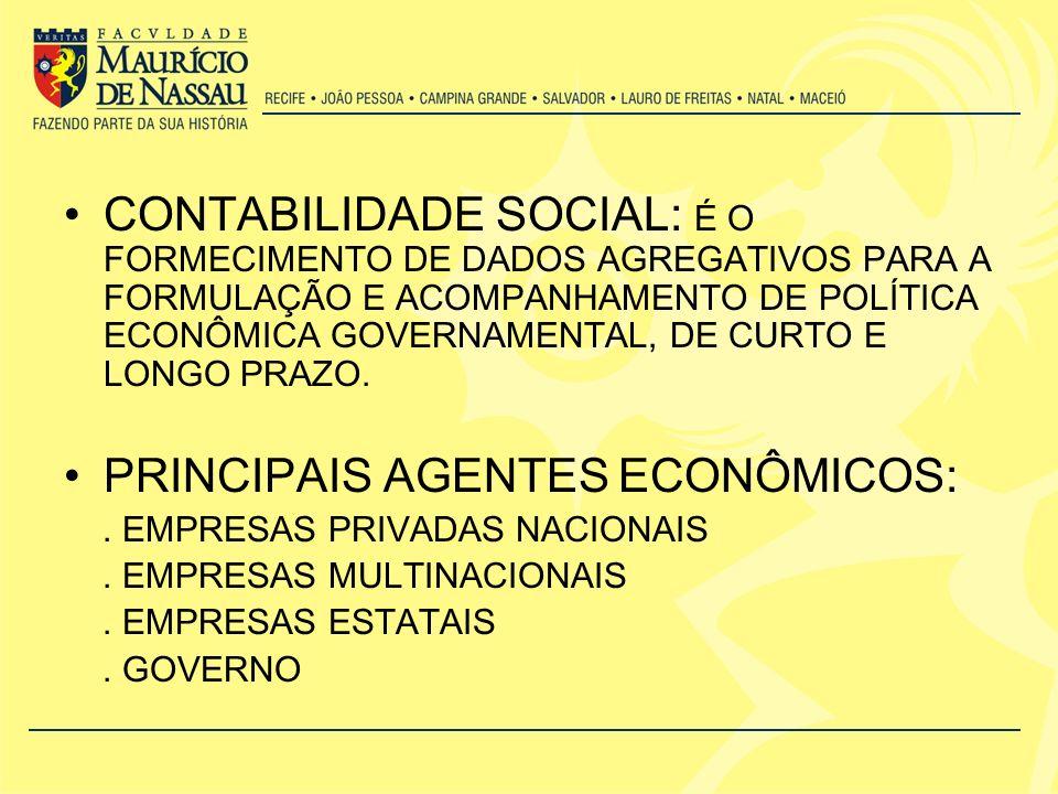 CONTABILIDADE SOCIAL: É O FORMECIMENTO DE DADOS AGREGATIVOS PARA A FORMULAÇÃO E ACOMPANHAMENTO DE POLÍTICA ECONÔMICA GOVERNAMENTAL, DE CURTO E LONGO P