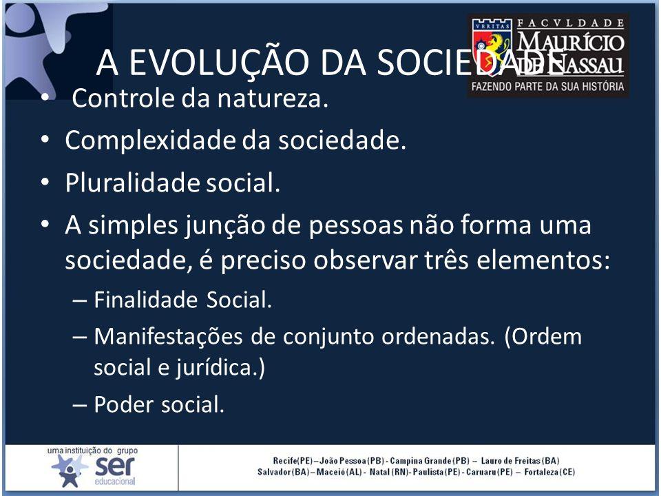 A EVOLUÇÃO DA SOCIEDADE Controle da natureza. Complexidade da sociedade. Pluralidade social. A simples junção de pessoas não forma uma sociedade, é pr