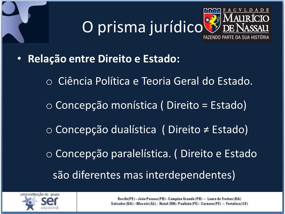 O prisma jurídico Relação entre Direito e Estado: o Ciência Política e Teoria Geral do Estado. o Concepção monística ( Direito = Estado) o Concepção d