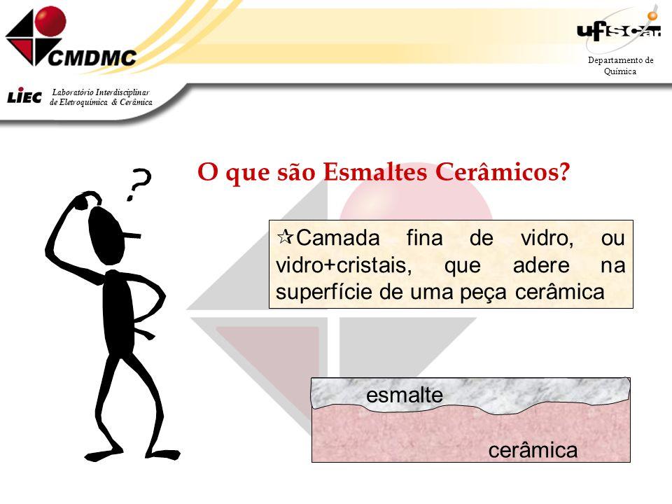 2 Departamento de Química Laboratório Interdisciplinar de Eletroquímica & Cerâmica O que são Esmaltes Cerâmicos.