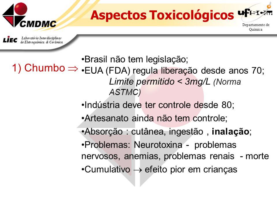 21 Departamento de Química Laboratório Interdisciplinar de Eletroquímica & Cerâmica Aspectos Toxicológicos 1) Chumbo Brasil não tem legislação; EUA (FDA) regula liberação desde anos 70; Limite permitido < 3mg/L (Norma ASTMC) Indústria deve ter controle desde 80; Artesanato ainda não tem controle; Absorção : cutânea, ingestão, inalação; Problemas: Neurotoxina - problemas nervosos, anemias, problemas renais - morte Cumulativo efeito pior em crianças