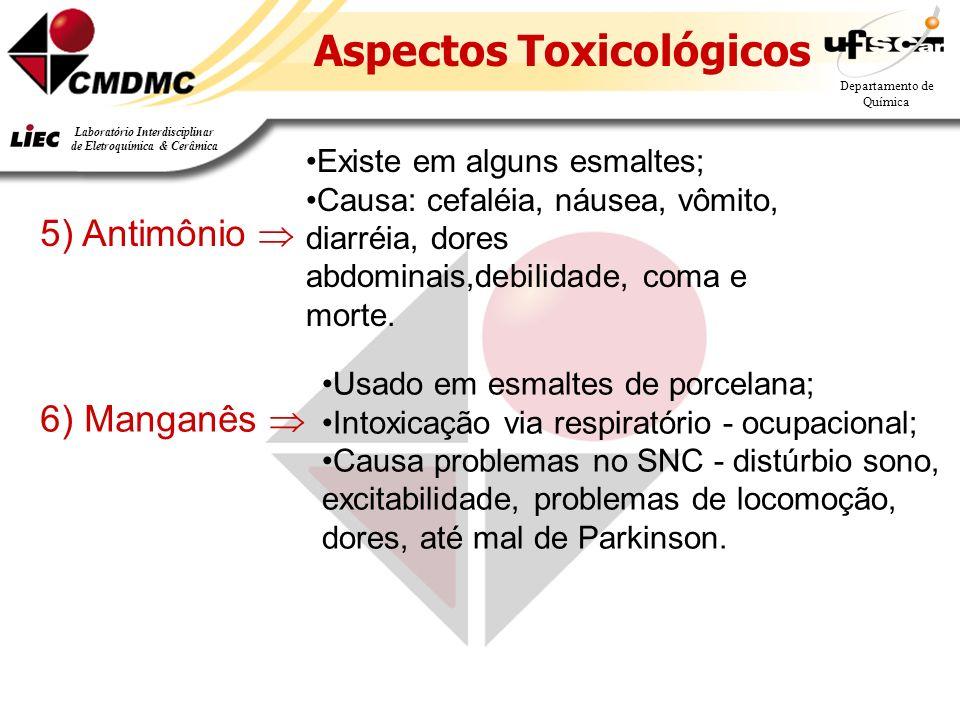 23 Departamento de Química Laboratório Interdisciplinar de Eletroquímica & Cerâmica Aspectos Toxicológicos 5) Antimônio Existe em alguns esmaltes; Causa: cefaléia, náusea, vômito, diarréia, dores abdominais,debilidade, coma e morte.
