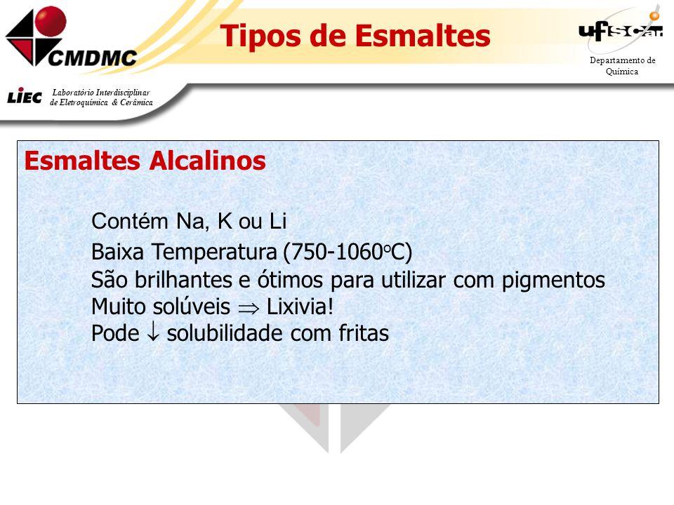 26 Departamento de Química Laboratório Interdisciplinar de Eletroquímica & Cerâmica Tipos de Esmaltes Esmaltes Alcalinos Contém Na, K ou Li Baixa Temperatura (750-1060 o C) São brilhantes e ótimos para utilizar com pigmentos Muito solúveis Lixivia.