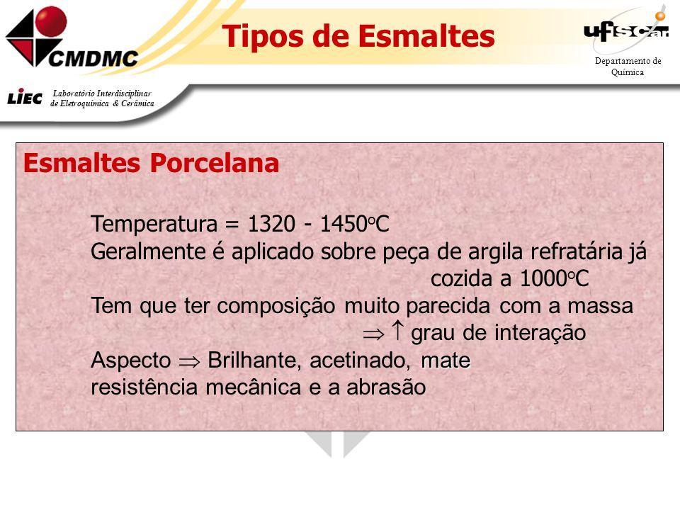 29 Departamento de Química Laboratório Interdisciplinar de Eletroquímica & Cerâmica Tipos de Esmaltes Esmaltes Porcelana Temperatura = 1320 - 1450 o C