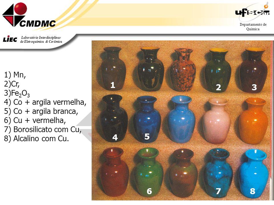 30 Departamento de Química Laboratório Interdisciplinar de Eletroquímica & Cerâmica 1) Mn, 2)Cr, 3)Fe 2 O 3 4) Co + argila vermelha, 5) Co + argila branca, 6) Cu + vermelha, 7) Borosilicato com Cu, 8) Alcalino com Cu.