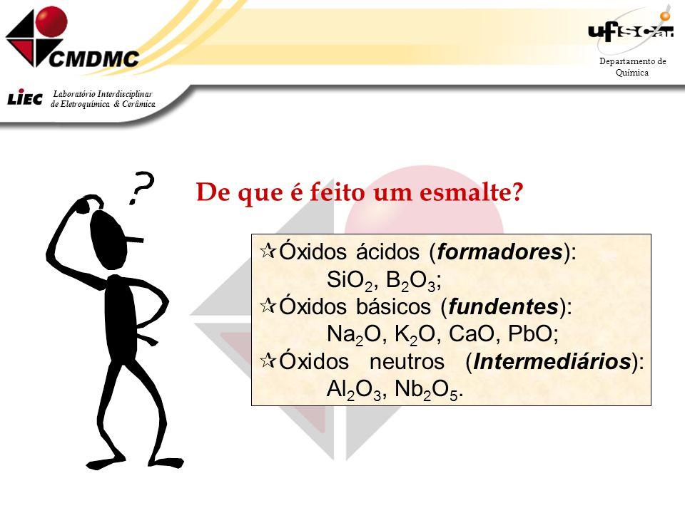 5 Departamento de Química Laboratório Interdisciplinar de Eletroquímica & Cerâmica De que é feito um esmalte? Óxidos ácidos (formadores): SiO 2, B 2 O