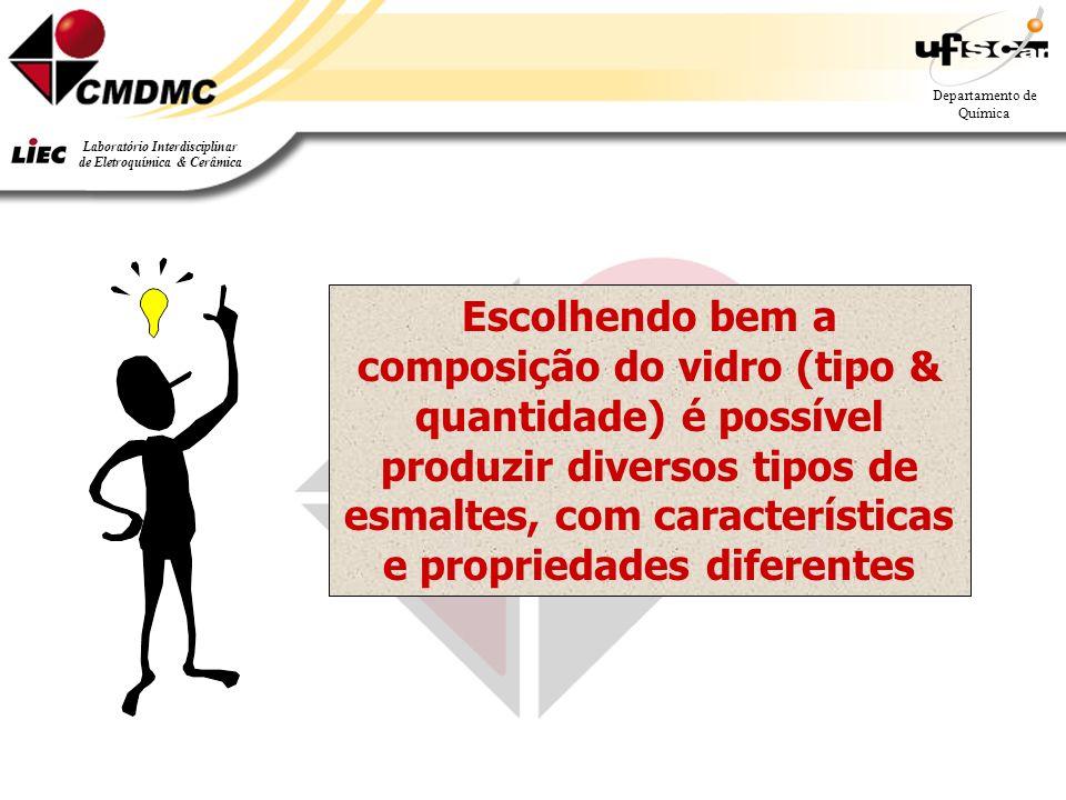 6 Departamento de Química Laboratório Interdisciplinar de Eletroquímica & Cerâmica Escolhendo bem a composição do vidro (tipo & quantidade) é possível