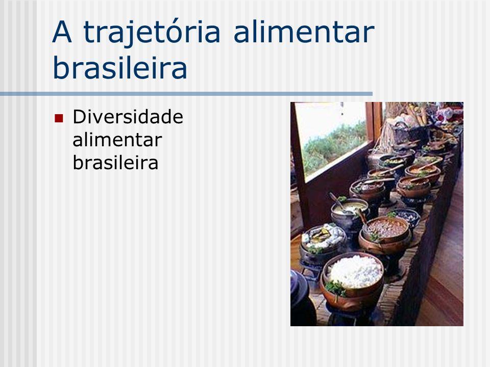 A trajetória alimentar brasileira Diversidade alimentar brasileira