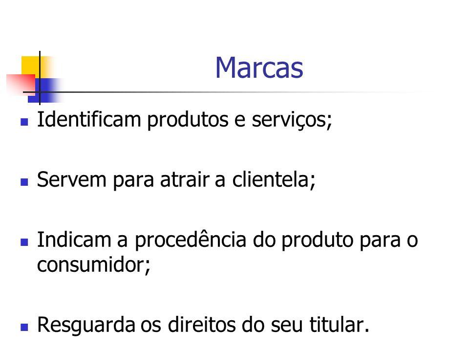 Marcas Identificam produtos e serviços; Servem para atrair a clientela; Indicam a procedência do produto para o consumidor; Resguarda os direitos do s