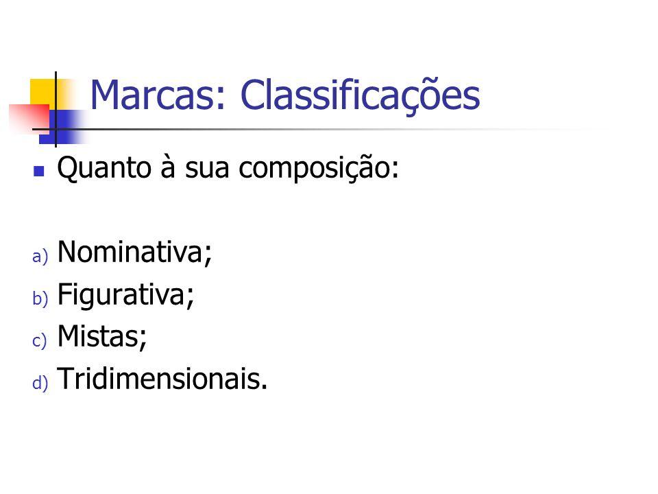 Marcas: Classificações Quanto à sua composição: a) Nominativa; b) Figurativa; c) Mistas; d) Tridimensionais.