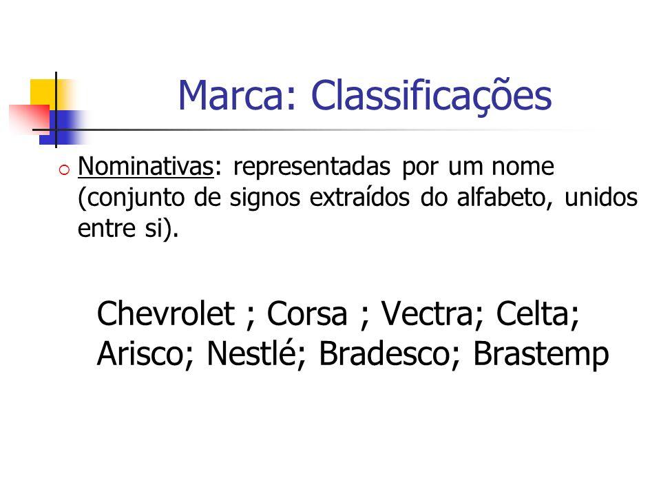 Marca: Classificações Nominativas: representadas por um nome (conjunto de signos extraídos do alfabeto, unidos entre si). Chevrolet ; Corsa ; Vectra;