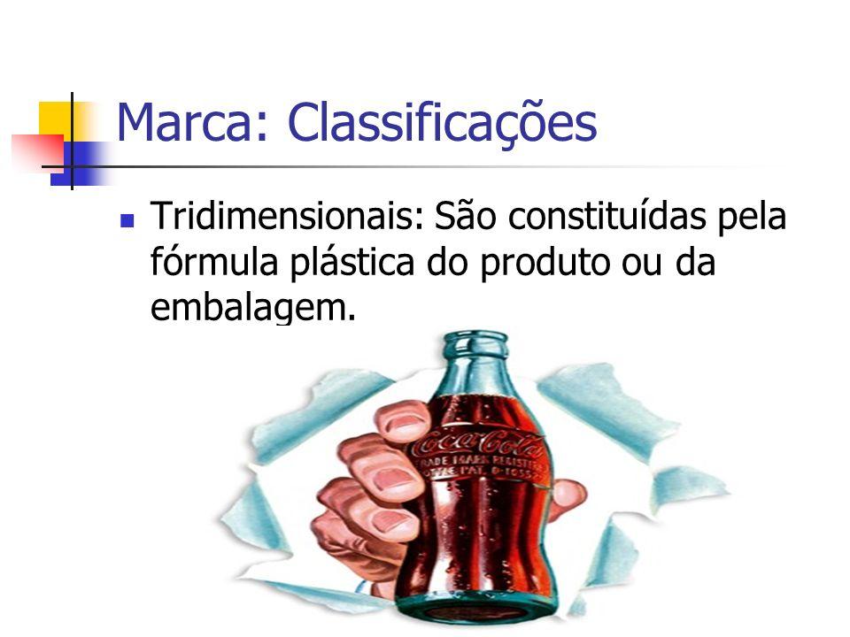 Marca: Classificações Tridimensionais: São constituídas pela fórmula plástica do produto ou da embalagem.