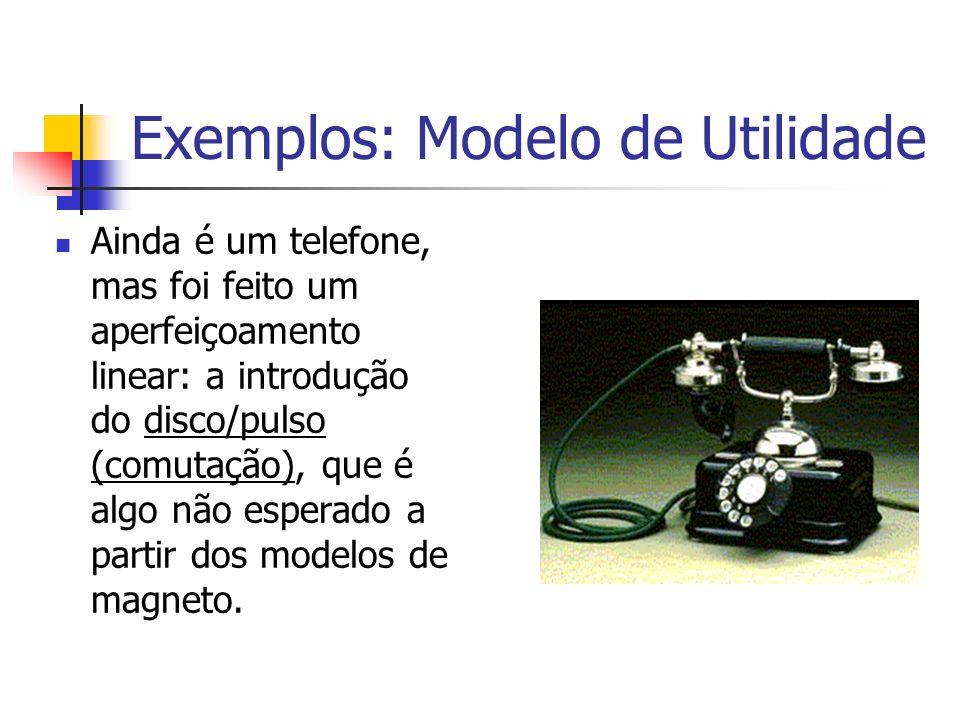 Exemplos: Modelo de Utilidade Ainda é um telefone, mas foi feito um aperfeiçoamento linear: a introdução do disco/pulso (comutação), que é algo não es