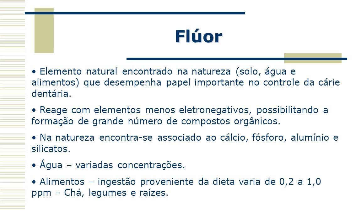 Flúor Elemento natural encontrado na natureza (solo, água e alimentos) que desempenha papel importante no controle da cárie dentária. Reage com elemen