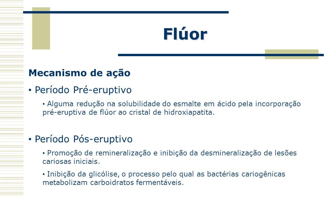 Flúor Mecanismo de ação Período Pré-eruptivo Alguma redução na solubilidade do esmalte em ácido pela incorporação pré-eruptiva de flúor ao cristal de