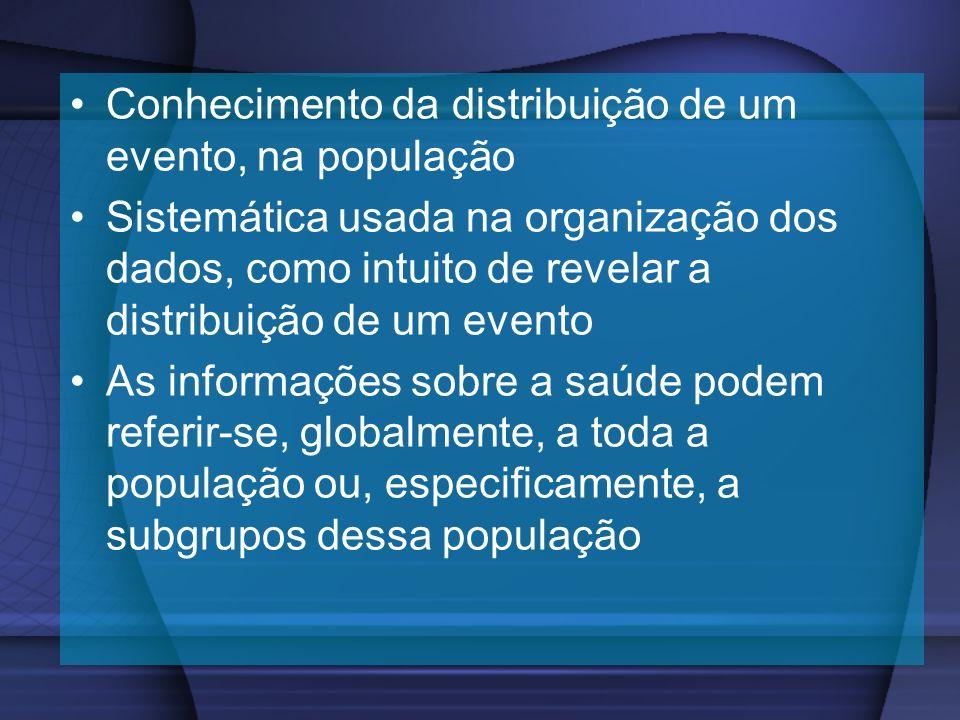 Conhecimento da distribuição de um evento, na população Sistemática usada na organização dos dados, como intuito de revelar a distribuição de um event