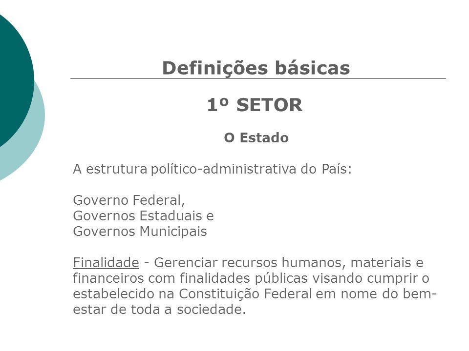 O Estado A estrutura político-administrativa do País: Governo Federal, Governos Estaduais e Governos Municipais Finalidade - Gerenciar recursos humano