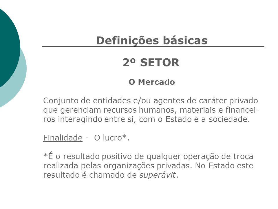 Definições básicas 2º SETOR O Mercado Conjunto de entidades e/ou agentes de caráter privado que gerenciam recursos humanos, materiais e financei- ros