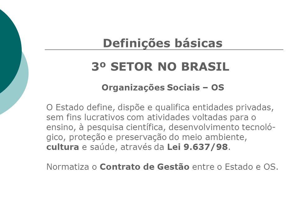 Definições básicas 3º SETOR NO BRASIL Organizações Sociais – OS O Estado define, dispõe e qualifica entidades privadas, sem fins lucrativos com ativid