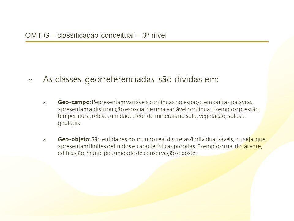 OMT-G – classificação conceitual – 3º nível o As classes georreferenciadas são dividas em: o Geo-campo: Representam variáveis contínuas no espaço, em