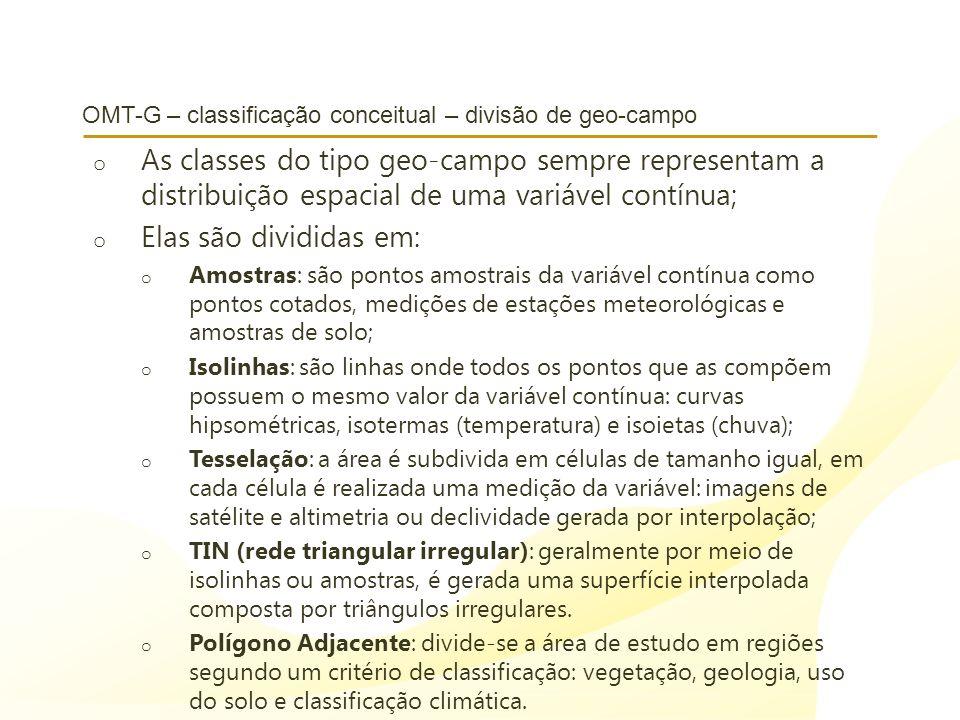 OMT-G – classificação conceitual – divisão de geo-campo o As classes do tipo geo-campo sempre representam a distribuição espacial de uma variável cont