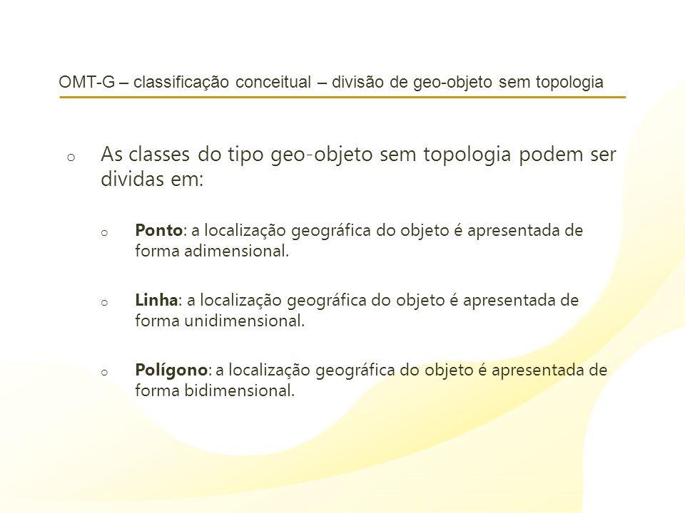 OMT-G – classificação conceitual – divisão de geo-objeto sem topologia o As classes do tipo geo-objeto sem topologia podem ser dividas em: o Ponto: a