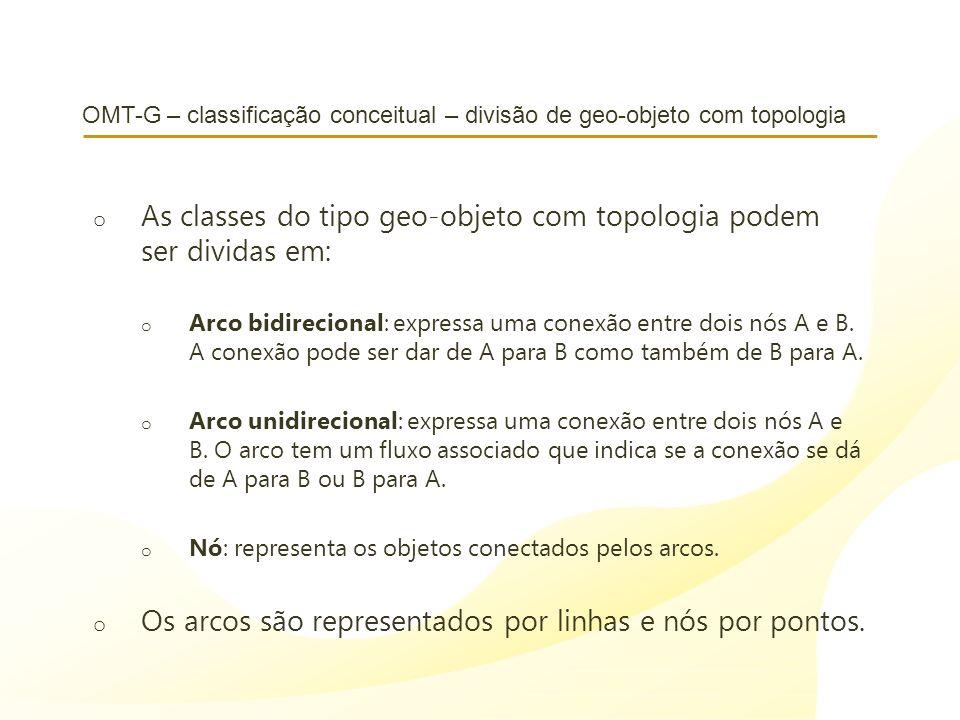 OMT-G – classificação conceitual – divisão de geo-objeto com topologia o As classes do tipo geo-objeto com topologia podem ser dividas em: o Arco bidi