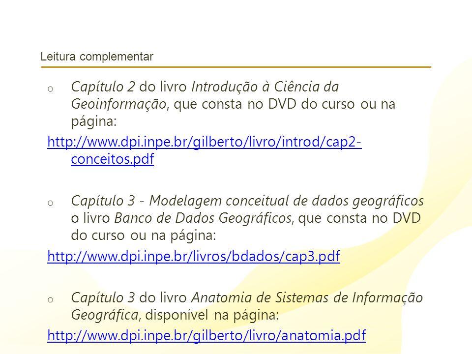 Leitura complementar o Capítulo 2 do livro Introdução à Ciência da Geoinformação, que consta no DVD do curso ou na página: http://www.dpi.inpe.br/gilb