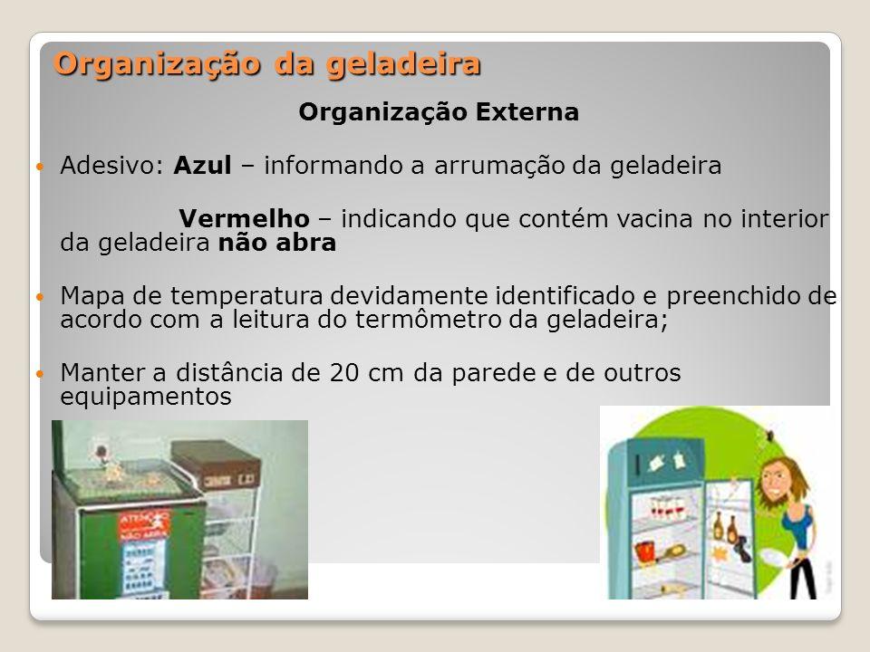 Organização da geladeira Organização Externa Adesivo: Azul – informando a arrumação da geladeira Vermelho – indicando que contém vacina no interior da
