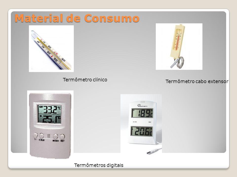 Material de Consumo Termômetro clínico Termômetro cabo extensor Termômetros digitais