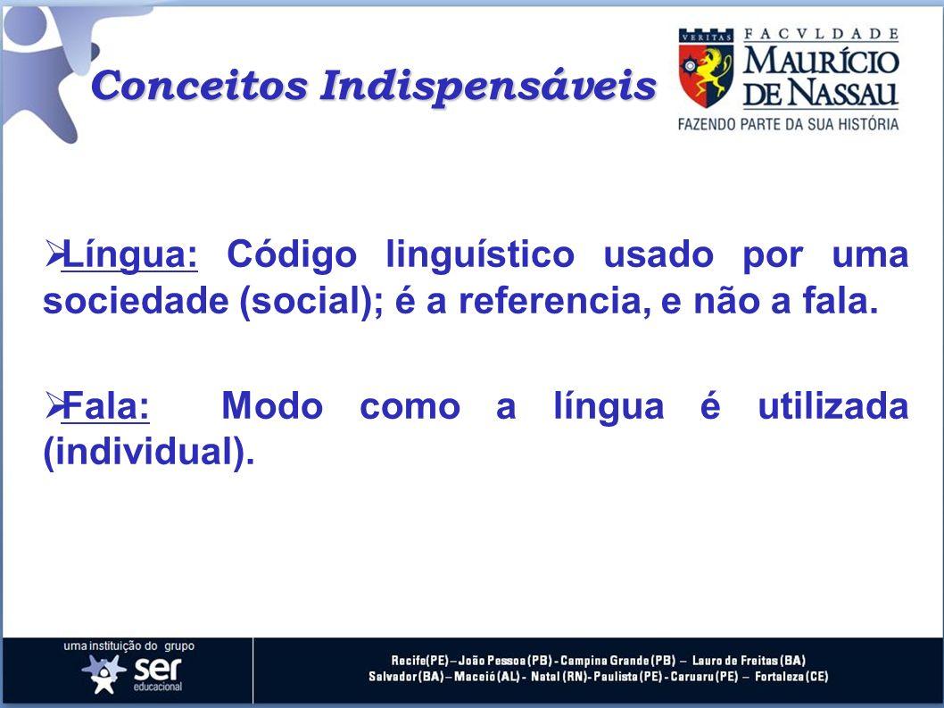 Conceitos Indispensáveis Língua: Código linguístico usado por uma sociedade (social); é a referencia, e não a fala. Fala: Modo como a língua é utiliza