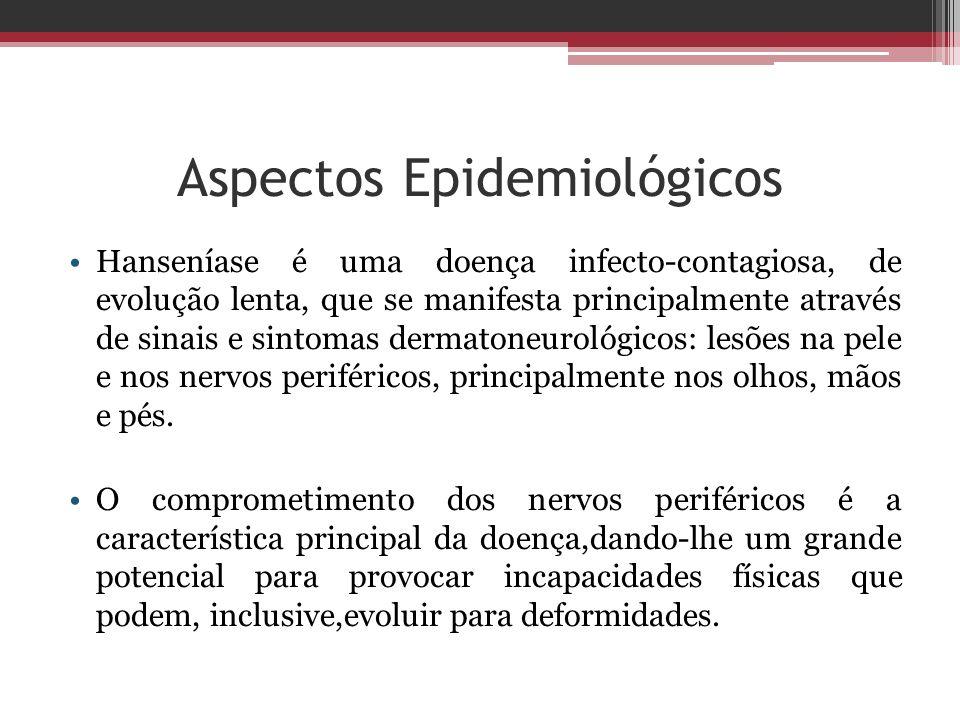 Aspectos Epidemiológicos Hanseníase é uma doença infecto-contagiosa, de evolução lenta, que se manifesta principalmente através de sinais e sintomas d