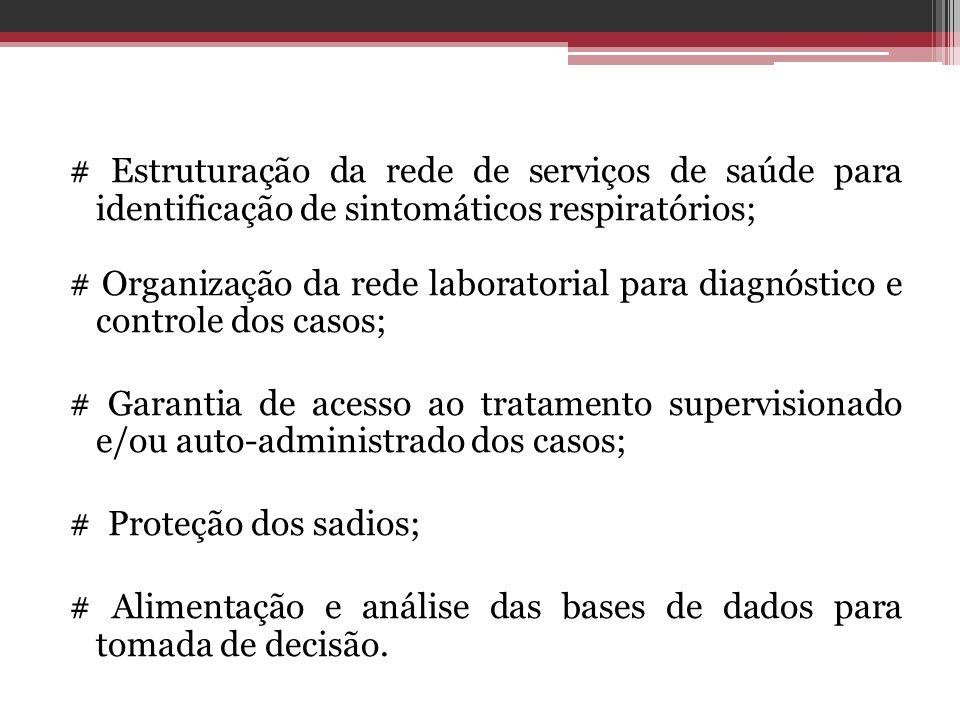 # Estruturação da rede de serviços de saúde para identificação de sintomáticos respiratórios; # Organização da rede laboratorial para diagnóstico e co