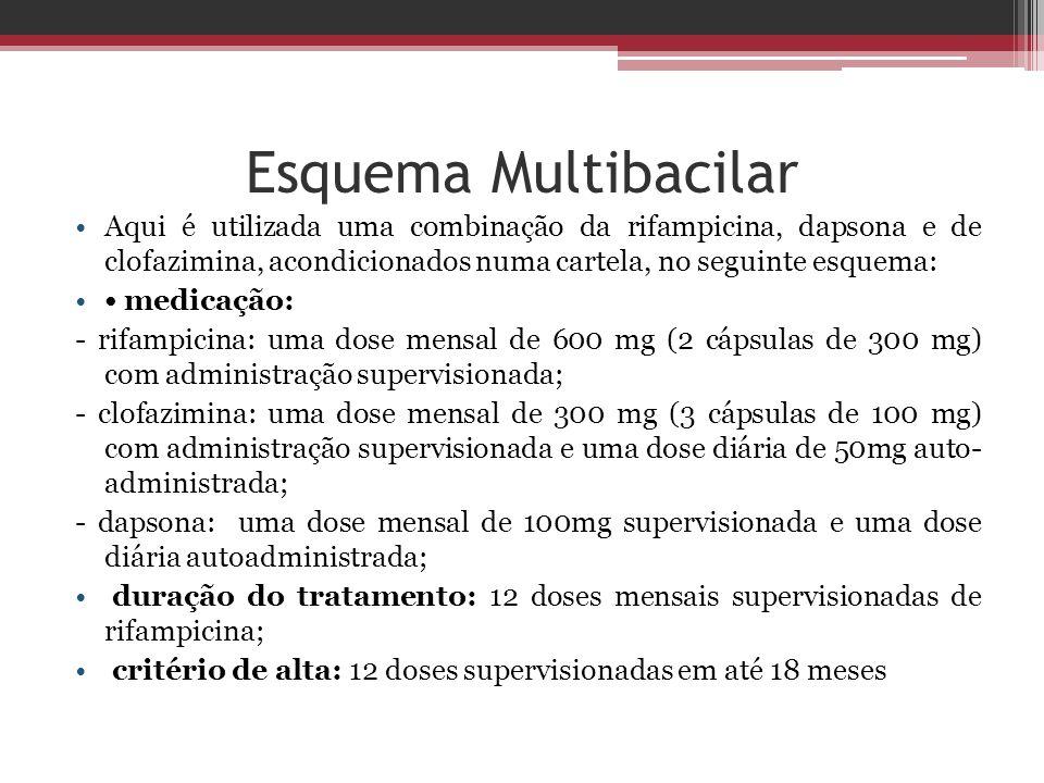Esquema Multibacilar Aqui é utilizada uma combinação da rifampicina, dapsona e de clofazimina, acondicionados numa cartela, no seguinte esquema: medic