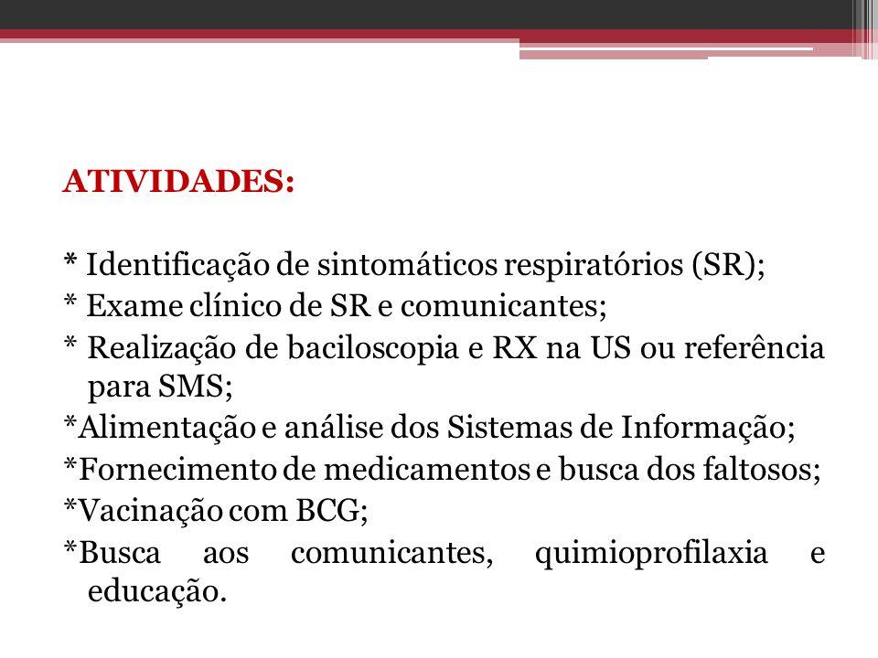 ATIVIDADES: * Identificação de sintomáticos respiratórios (SR); * Exame clínico de SR e comunicantes; * Realização de baciloscopia e RX na US ou refer