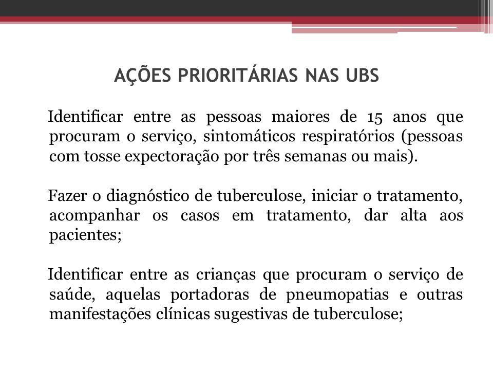 AÇÕES PRIORITÁRIAS NAS UBS Identificar entre as pessoas maiores de 15 anos que procuram o serviço, sintomáticos respiratórios (pessoas com tosse expec