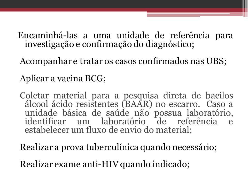 Encaminhá-las a uma unidade de referência para investigação e confirmação do diagnóstico; Acompanhar e tratar os casos confirmados nas UBS; Aplicar a