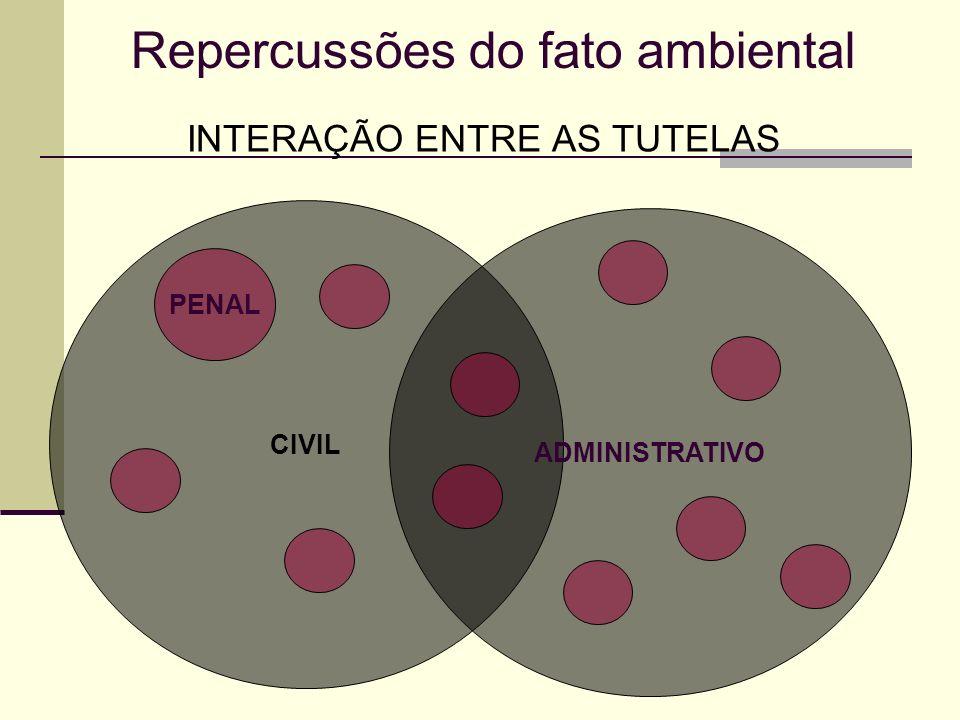METODOLOGIA PARA O LAUDO PERICIAL IX – Do Local – Coordenadas (GPS).