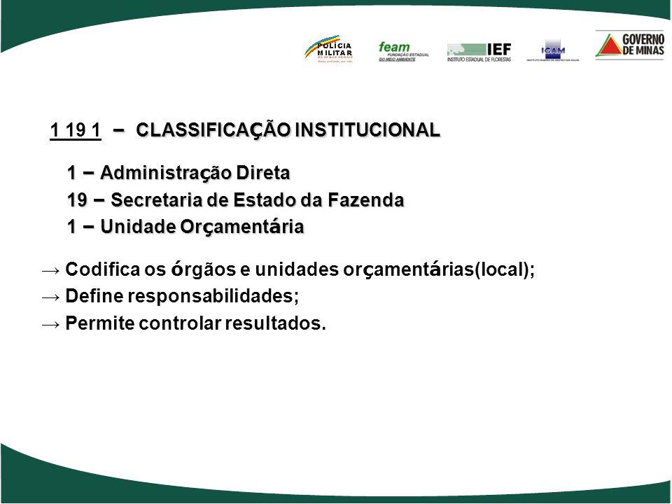 CLASSIFICAÇÃO INSTITUCIONAL : 1 26 1 SECRETARIA DE ESTADO DA EDUCAÇÃO 1 51 1 POLÍCIA CIVIL 1 23 1SECRETARIA DE ESTADO DE AGRICULTURA 2 01 1INSTITUTO D