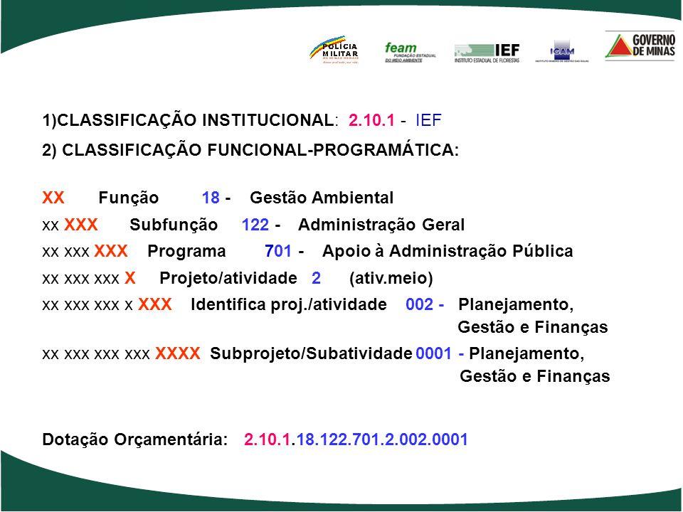 1) CLASSIFICAÇÃO INSTITUCIONAL: 1.37.1 – SEMAD 2) CLASSIFICAÇÃO FUNCIONAL- PROGRAMÁTICA: XX Função 18 - Gestão Ambiental xx XXX Subfunção 541 - Preser